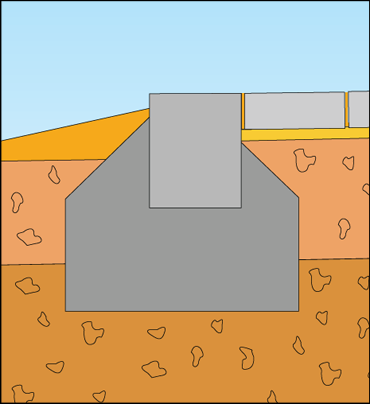 Kantsikring af terrasse