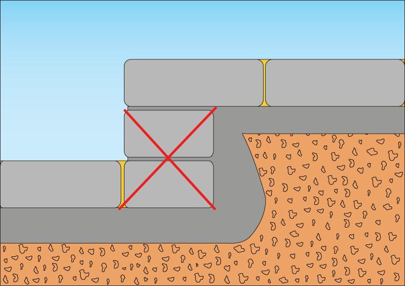 Stødtrin på betontrappe
