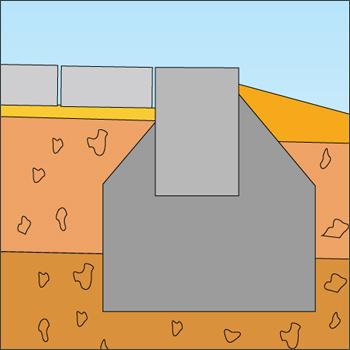 Kantafgrænsning i jordfugtig beton