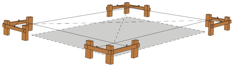 Gør det selv fundament - Hvordan laver man et fundament?