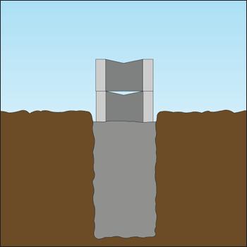 Gør det selv fundament   hvordan laver man et fundament?